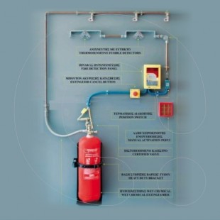 Sistem për shuarjen e zjarreve të klasës F, kimikat i lengët NFPA17A. (A)