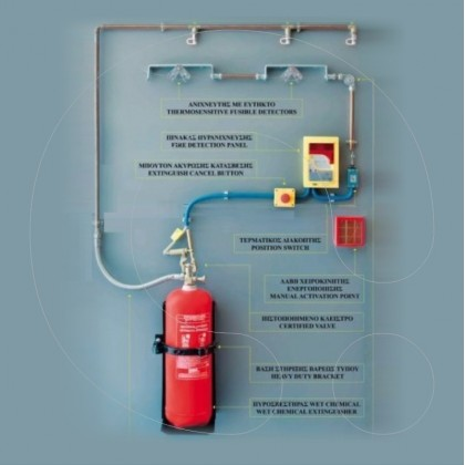 Fire Suppression System F-CLASS / Wet Chemical NFPA17A (A) [According NFPA17A / CE certified fire extinguisher assembly]