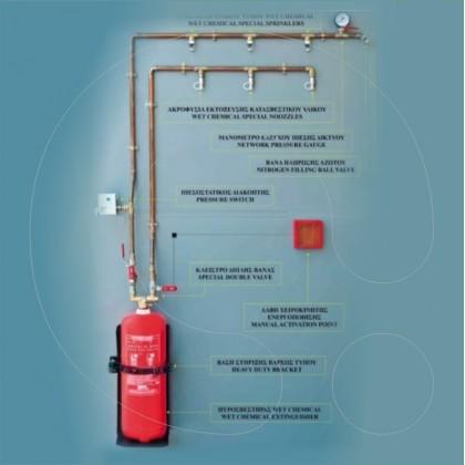 Sistem për shuarjen e zjarreve të klasës F / kimikat i lengët CE (B)