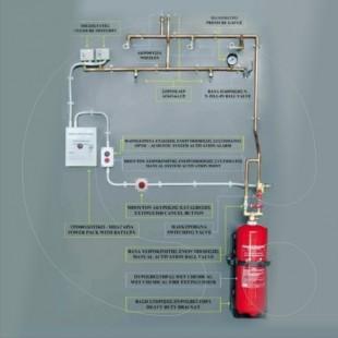 Sistem për shuarjen e zjarrit të klasës F, kimikat i lëngët NFPA17A (C)