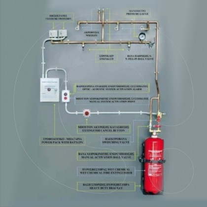Fire Suppression System F-CLASS / Wet Chemical NFPA17A (C)