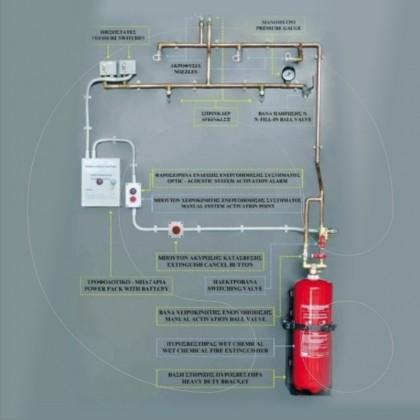 Sistem për shuarjen e zjarreve të klasës F, kimikat i lëngët NFPA17A (C)
