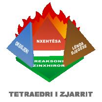Tetraedri i zjarrit